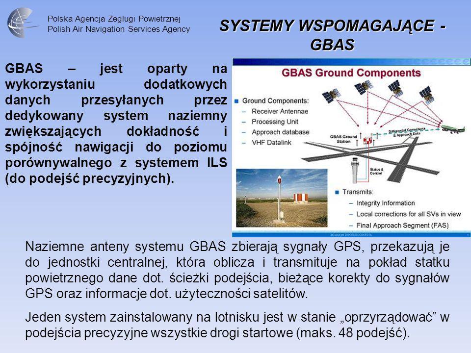 SYSTEMY WSPOMAGAJĄCE - GBAS