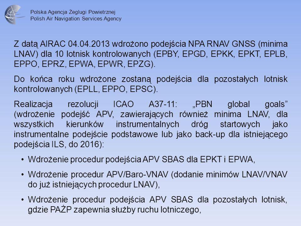 Z datą AIRAC 04.04.2013 wdrożono podejścia NPA RNAV GNSS (minima LNAV) dla 10 lotnisk kontrolowanych (EPBY, EPGD, EPKK, EPKT, EPLB, EPPO, EPRZ, EPWA, EPWR, EPZG).