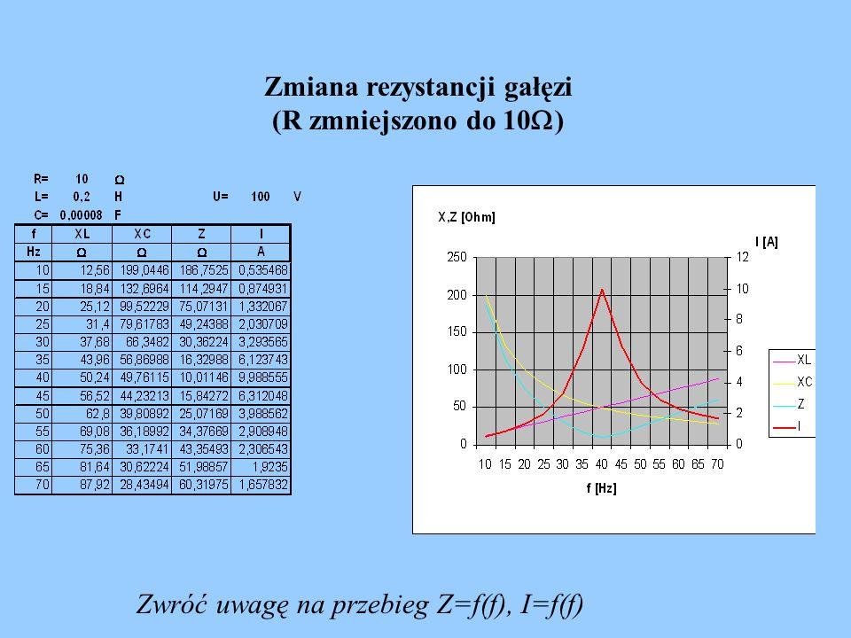 Zmiana rezystancji gałęzi (R zmniejszono do 10W)