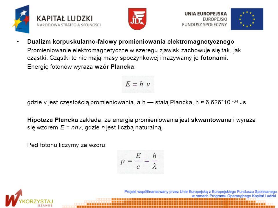 Dualizm korpuskularno-falowy promieniowania elektromagnetycznego