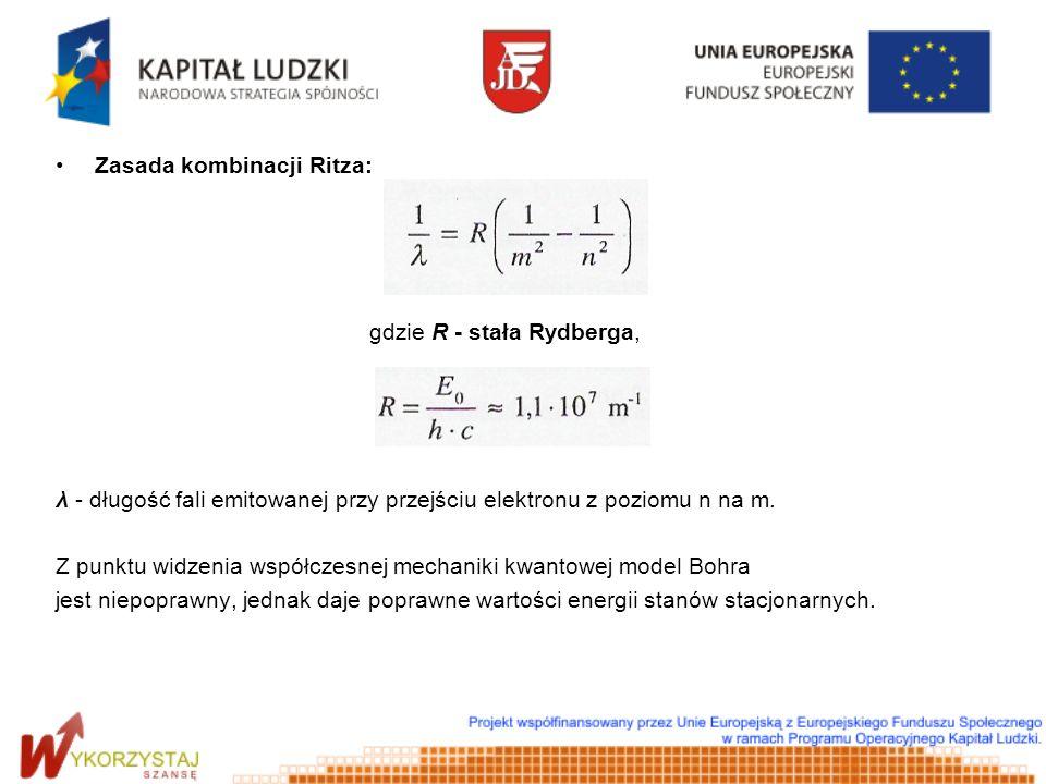 Zasada kombinacji Ritza: