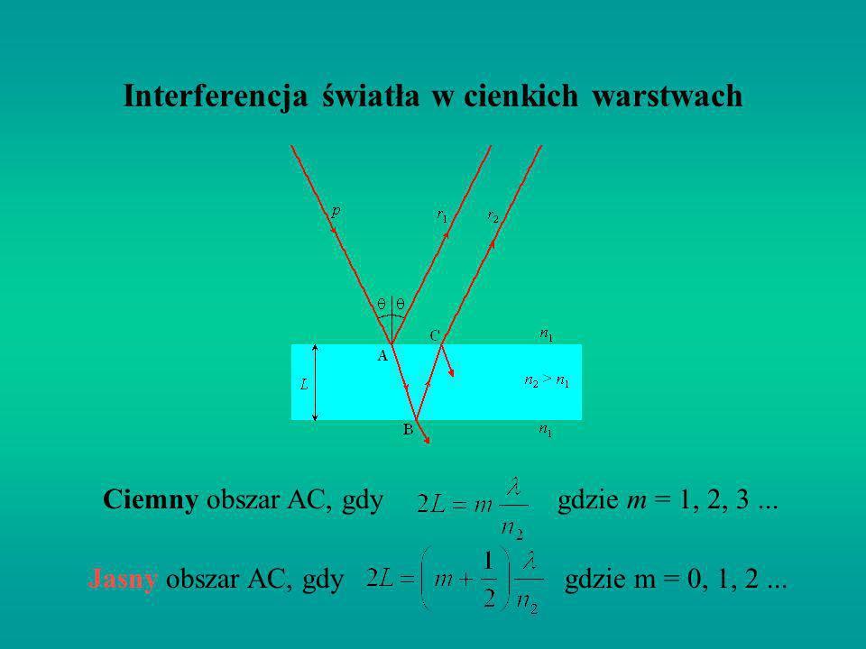 Interferencja światła w cienkich warstwach