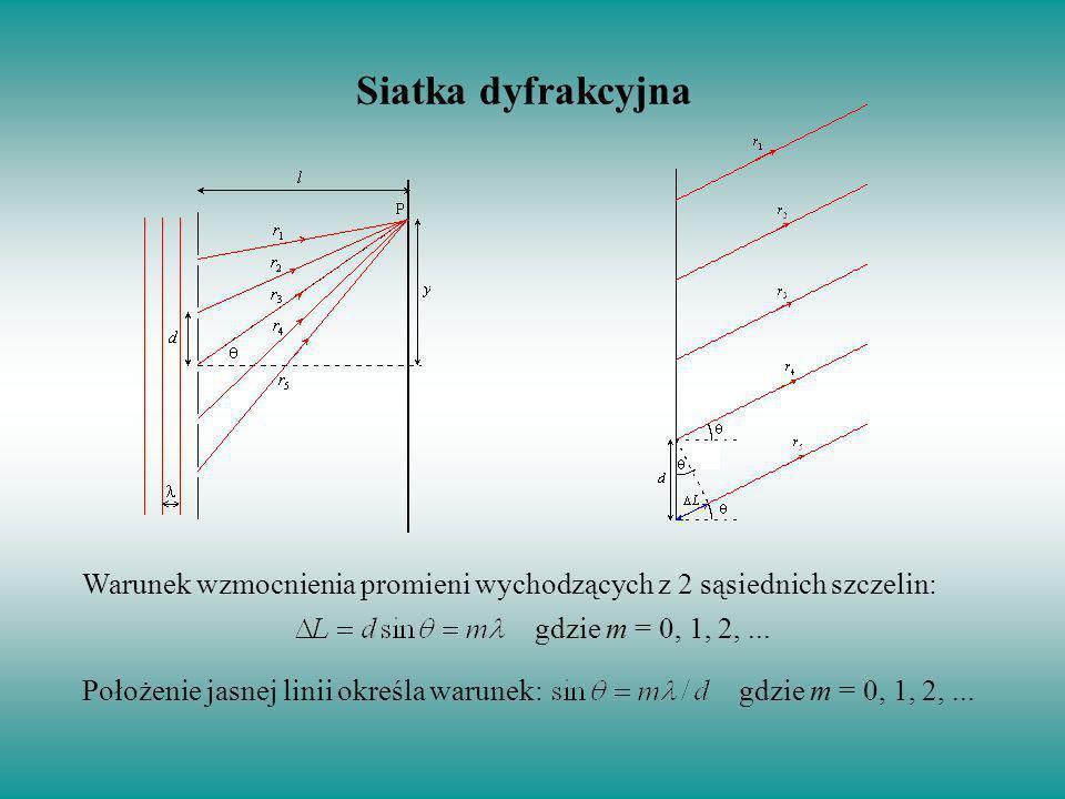 Siatka dyfrakcyjna Warunek wzmocnienia promieni wychodzących z 2 sąsiednich szczelin: gdzie m = 0, 1, 2, ...