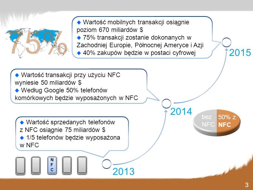 Wartość mobilnych transakcji osiągnie poziom 670 miliardów $