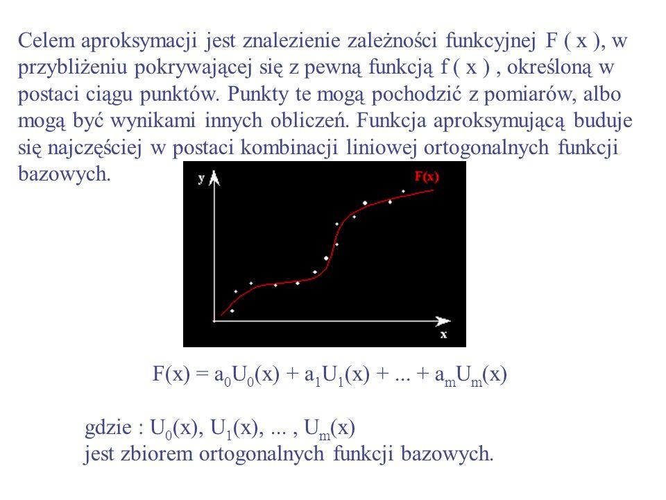 F(x) = a0U0(x) + a1U1(x) + ... + amUm(x)