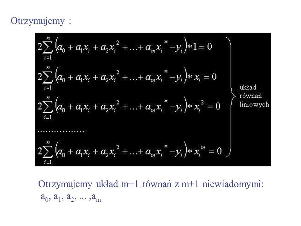 Otrzymujemy : Otrzymujemy układ m+1 równań z m+1 niewiadomymi: a0, a1, a2, ... ,am