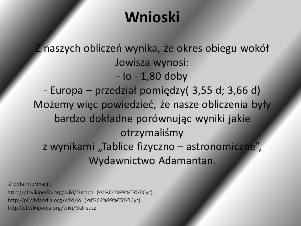 """Wnioski Z naszych obliczeń wynika, że okres obiegu wokół Jowisza wynosi: - Io - 1,80 doby - Europa – przedział pomiędzy( 3,55 d; 3,66 d) Możemy więc powiedzieć, że nasze obliczenia były bardzo dokładne porównując wyniki jakie otrzymaliśmy z wynikami """"Tablice fizyczno – astronomiczne , Wydawnictwo Adamantan."""