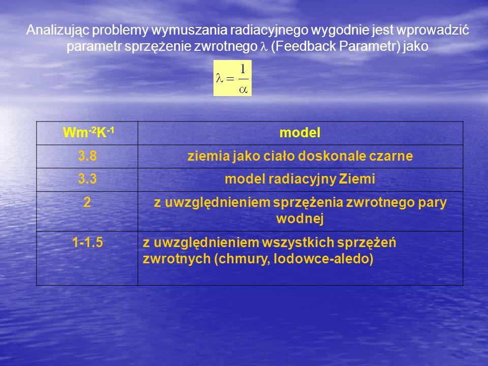 ziemia jako ciało doskonale czarne 3.3 model radiacyjny Ziemi 2