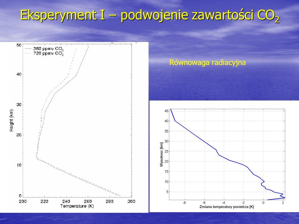 Eksperyment I – podwojenie zawartości CO2