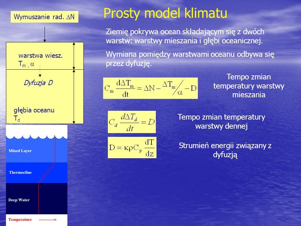 Prosty model klimatu warstwa wiesz. Tm ,  głębia oceanu. Td. Dyfuzja D. Wymuszanie rad. N.