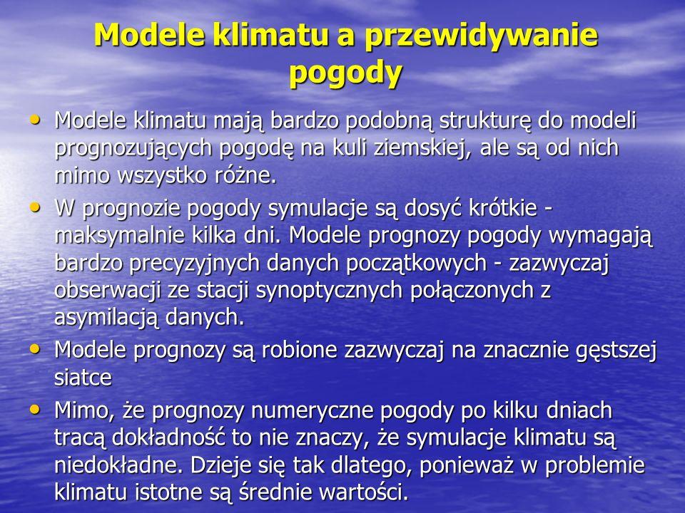 Modele klimatu a przewidywanie pogody
