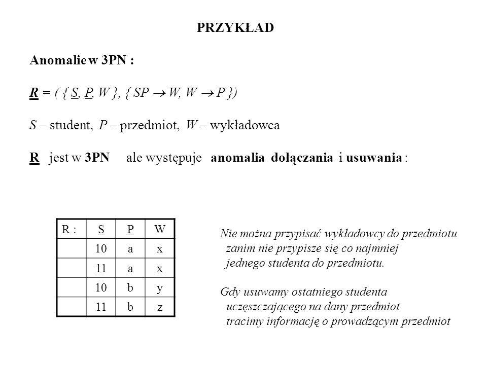 S – student, P – przedmiot, W – wykładowca