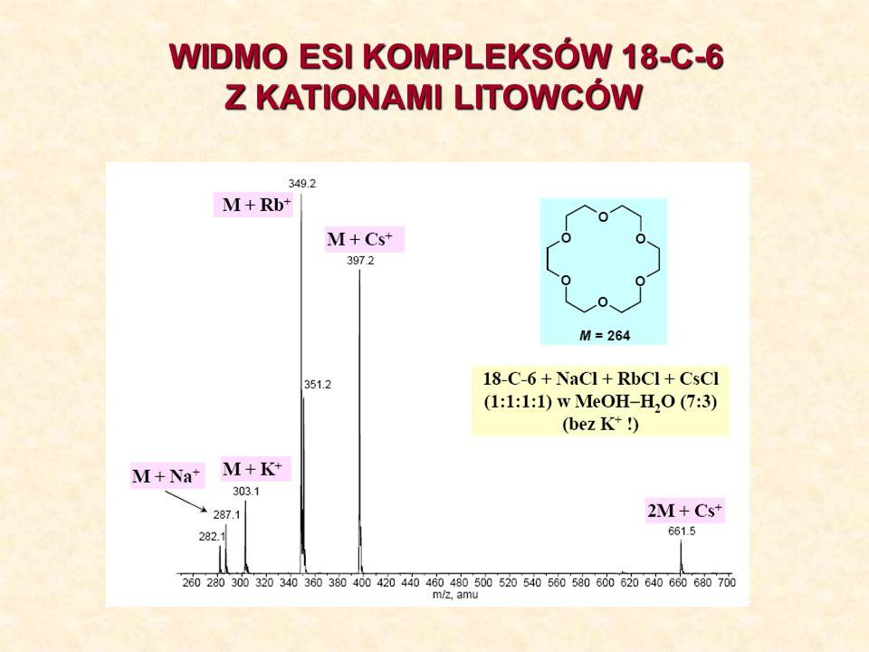 WIDMO ESI KOMPLEKSÓW 18-C-6