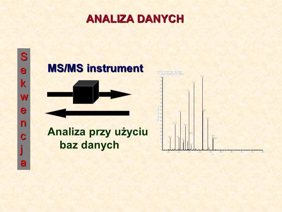 ANALIZA DANYCH S e kwencja MS/MS instrument Analiza przy użyciu baz danych