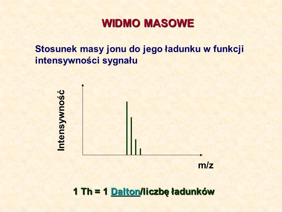 WIDMO MASOWE Stosunek masy jonu do jego ładunku w funkcji