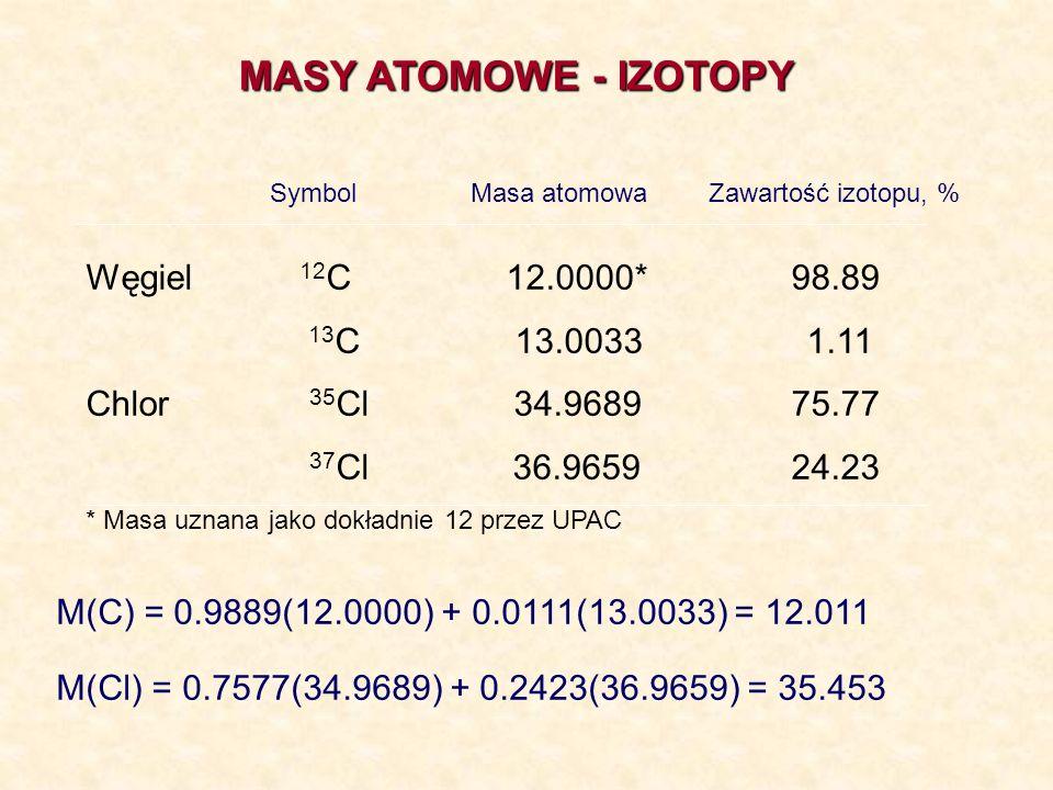 MASY ATOMOWE - IZOTOPY Węgiel 12C 12.0000* 98.89 13C 13.0033 1.11