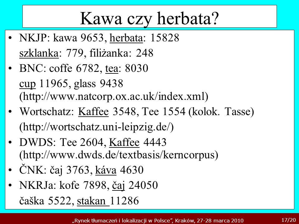 Kawa czy herbata NKJP: kawa 9653, herbata: 15828