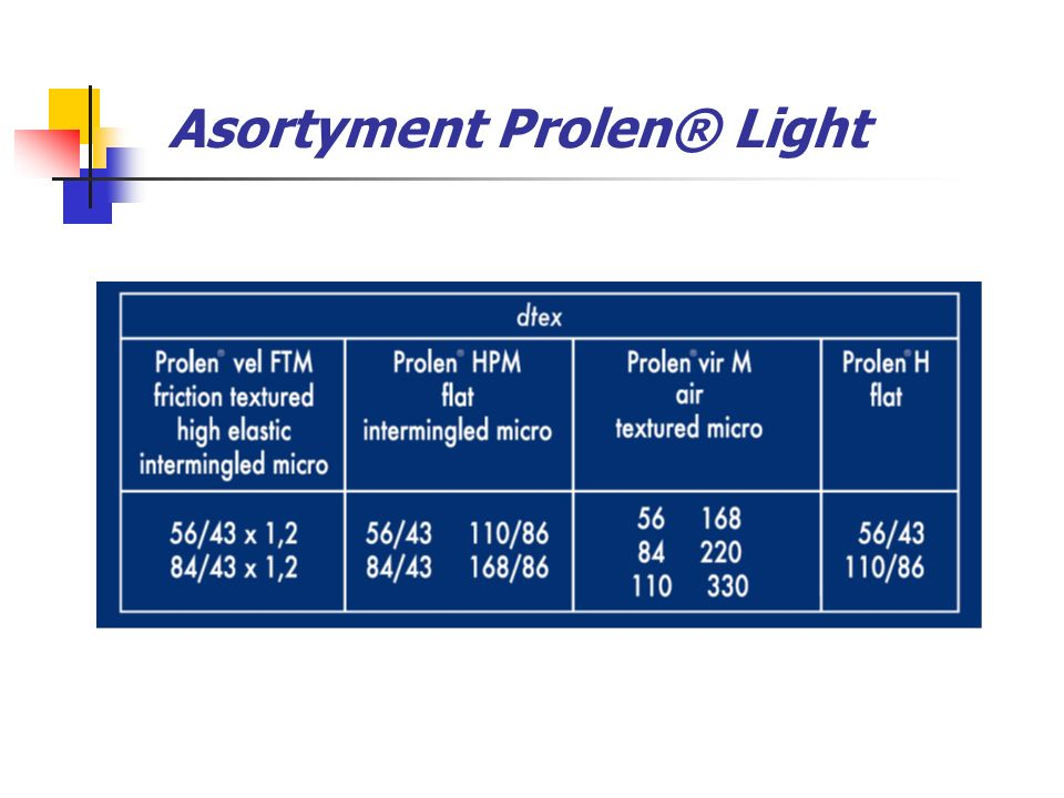 Asortyment Prolen® Light