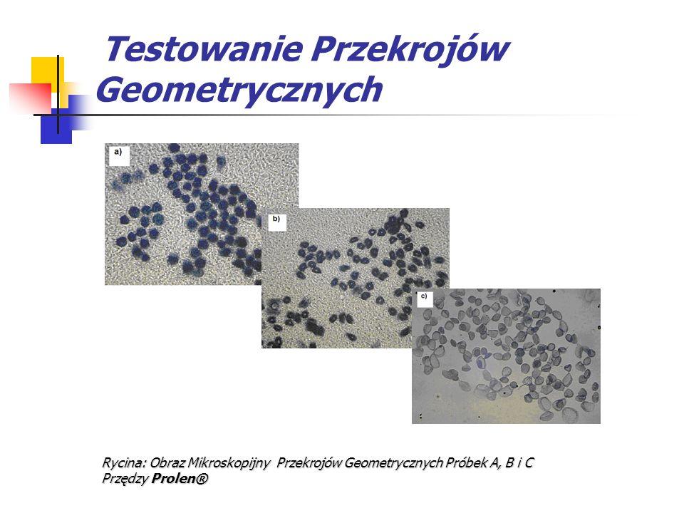 Testowanie Przekrojów Geometrycznych