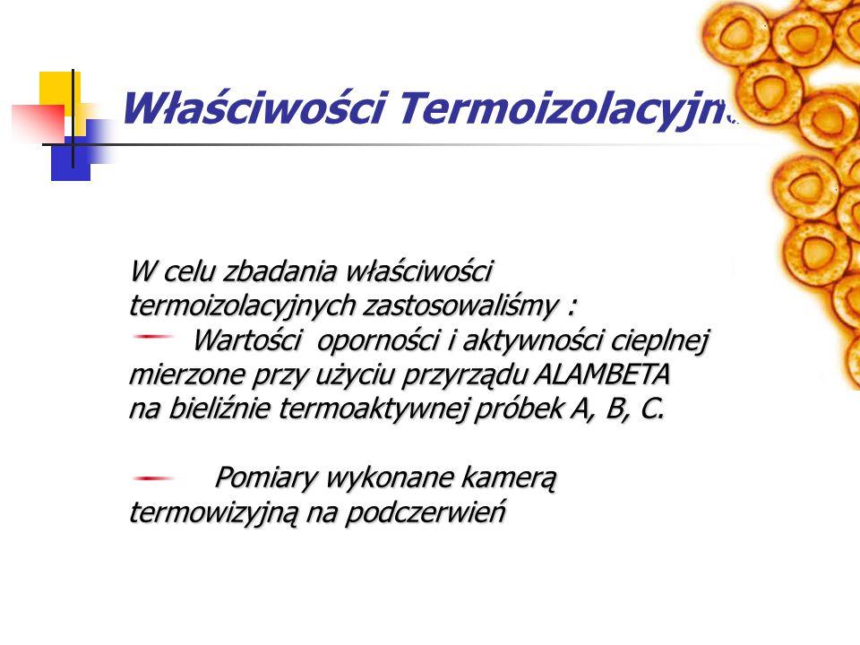 Właściwości Termoizolacyjne