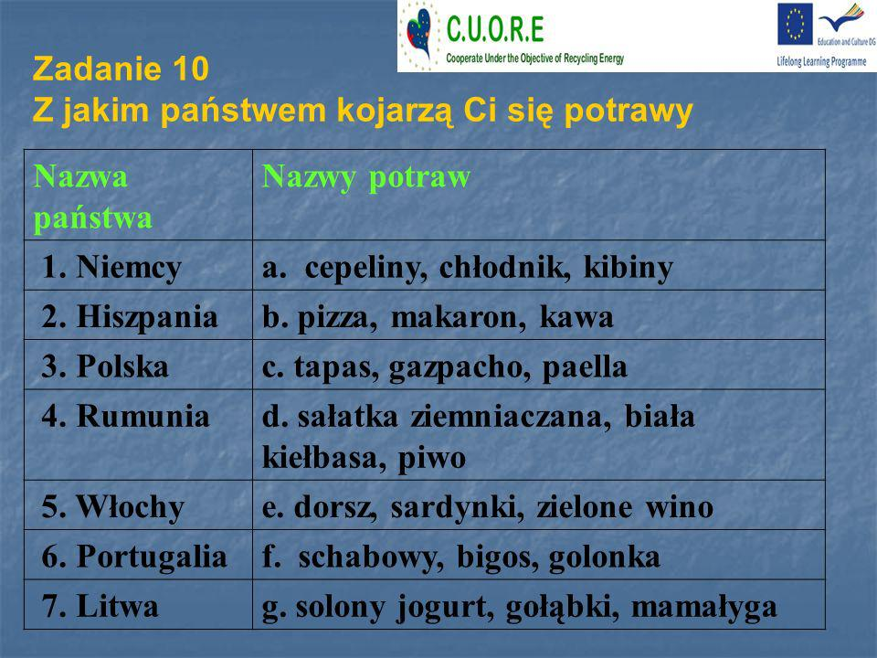 Zadanie 10 Z jakim państwem kojarzą Ci się potrawy. Nazwa państwa. Nazwy potraw. 1. Niemcy. a. cepeliny, chłodnik, kibiny.