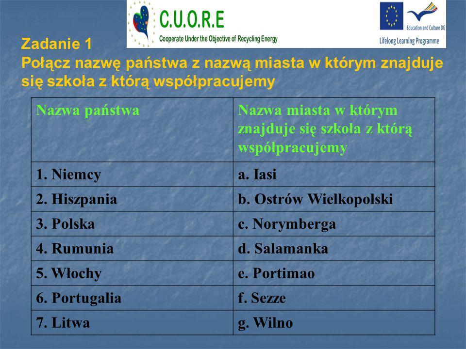 Zadanie 1 Połącz nazwę państwa z nazwą miasta w którym znajduje się szkoła z którą współpracujemy. Nazwa państwa.