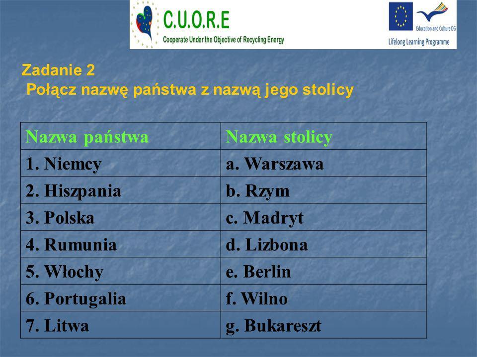 Nazwa państwa Nazwa stolicy 1. Niemcy a. Warszawa 2. Hiszpania b. Rzym