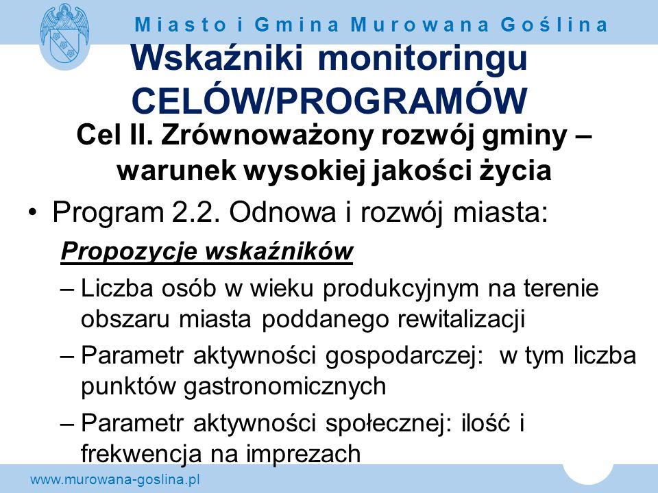 Wskaźniki monitoringu CELÓW/PROGRAMÓW