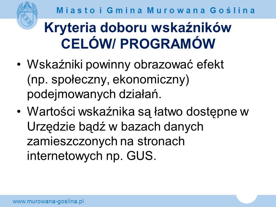 Kryteria doboru wskaźników CELÓW/ PROGRAMÓW