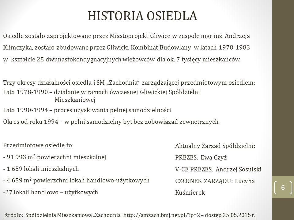 HISTORIA OSIEDLA