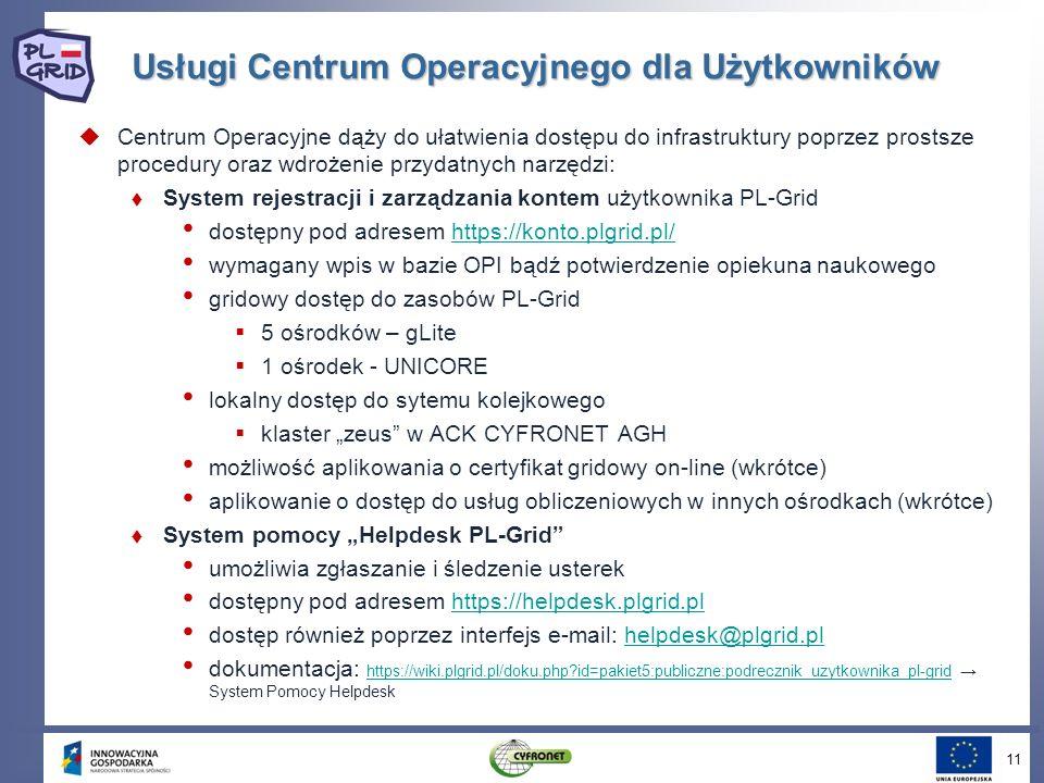Usługi Centrum Operacyjnego dla Użytkowników