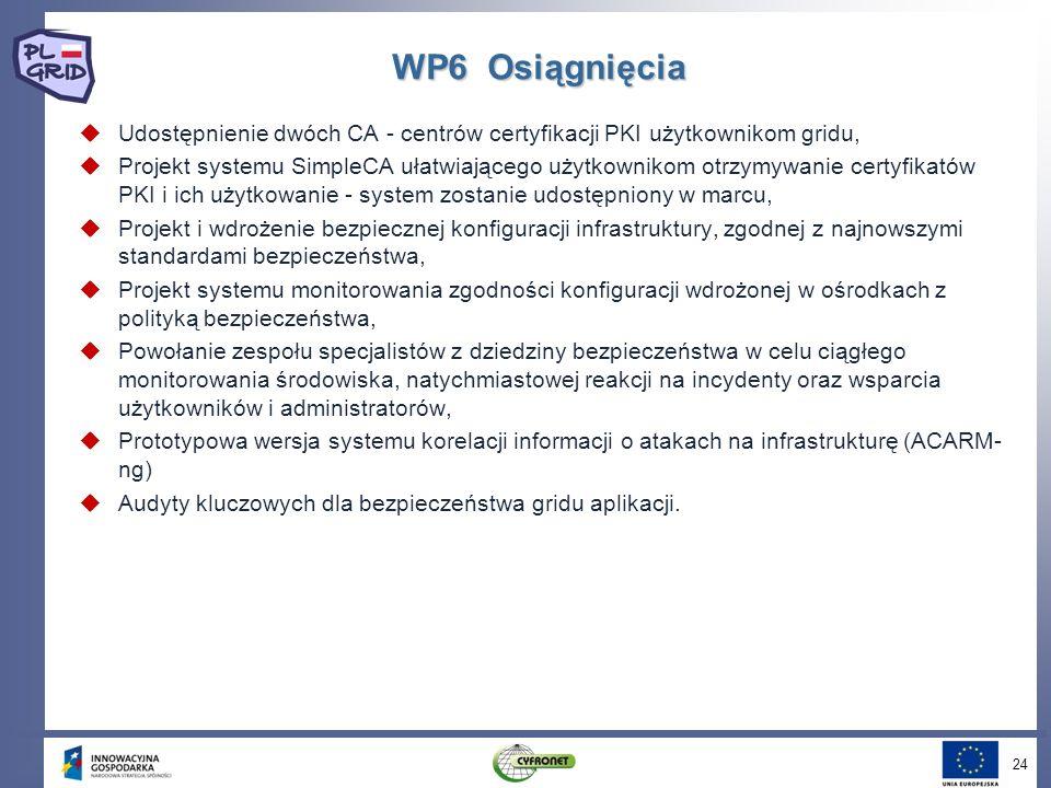 WP6 Osiągnięcia Udostępnienie dwóch CA - centrów certyfikacji PKI użytkownikom gridu,