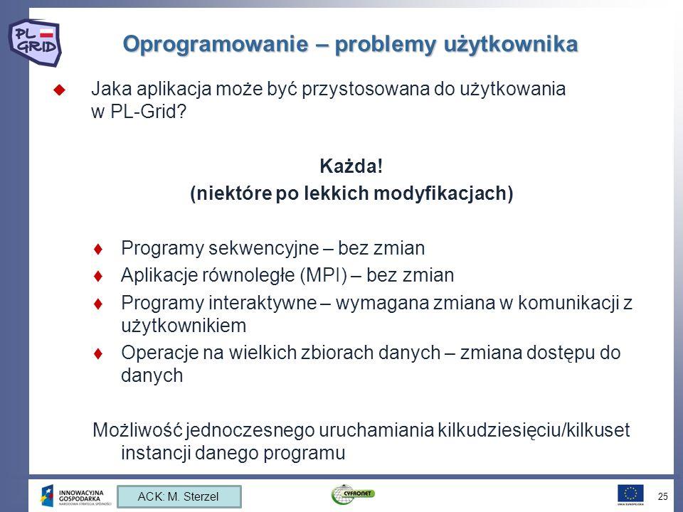 Oprogramowanie – problemy użytkownika