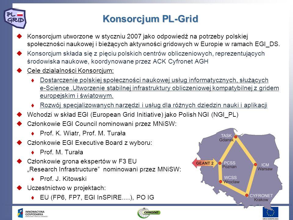 Konsorcjum PL-Grid