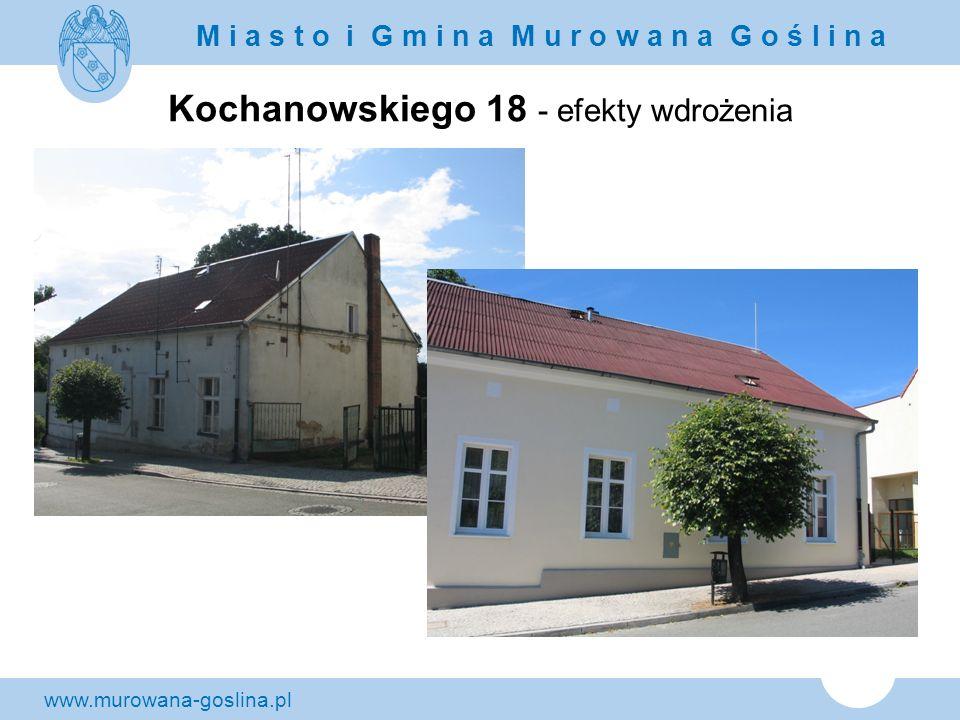 Kochanowskiego 18 - efekty wdrożenia