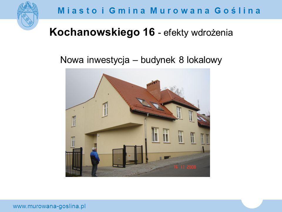 Kochanowskiego 16 - efekty wdrożenia