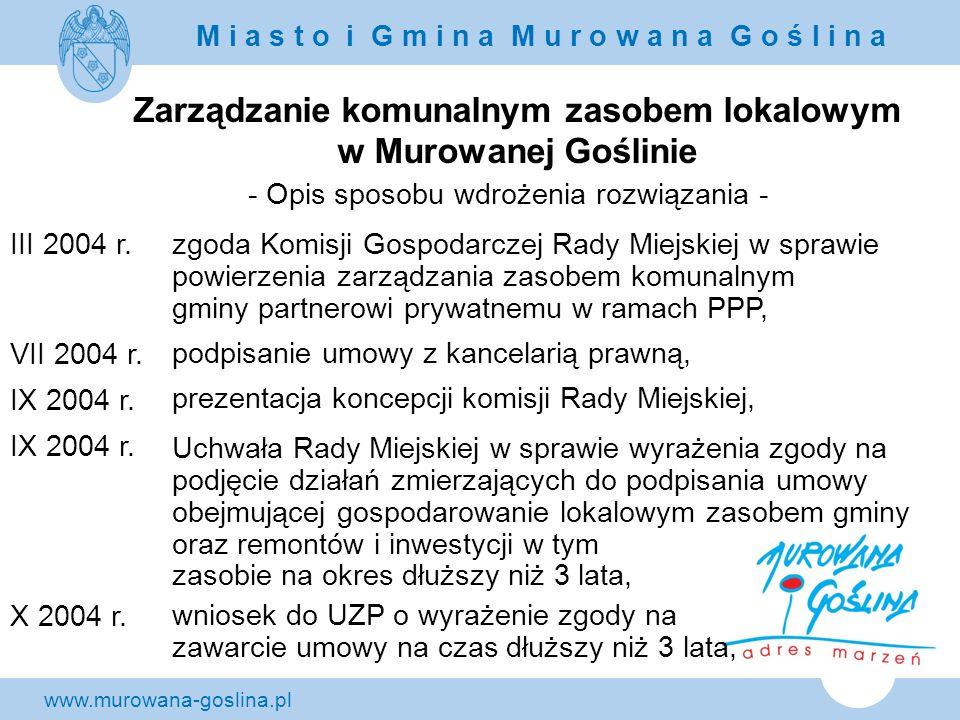 Zarządzanie komunalnym zasobem lokalowym w Murowanej Goślinie