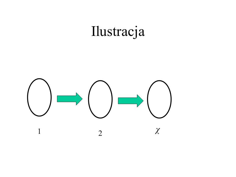 Ilustracja χ 1 2
