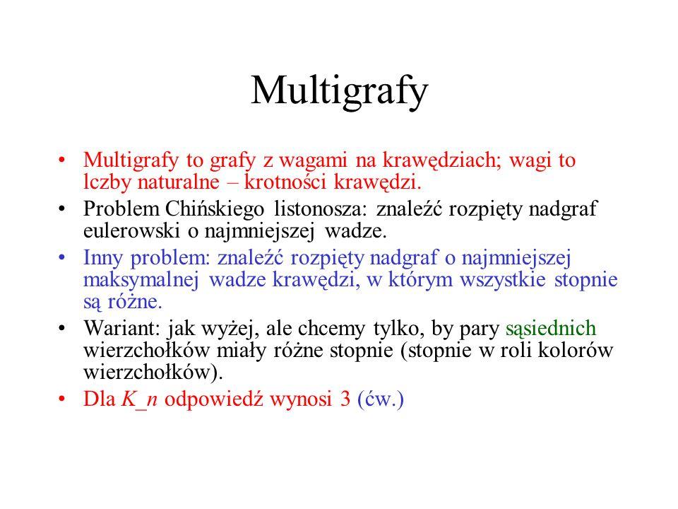 MultigrafyMultigrafy to grafy z wagami na krawędziach; wagi to lczby naturalne – krotności krawędzi.