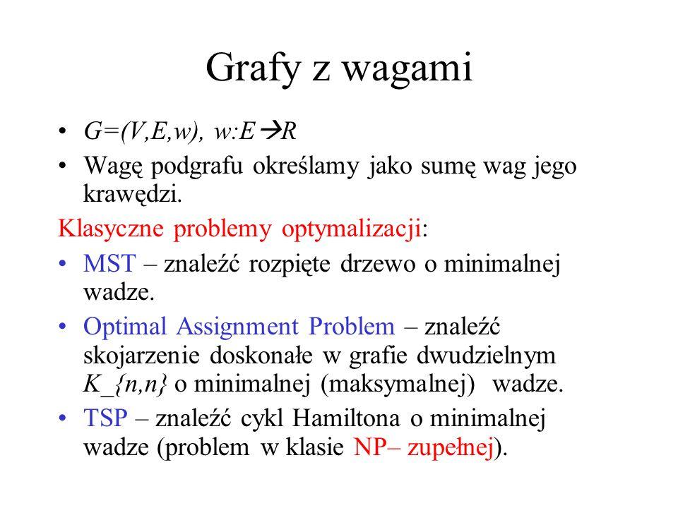 Grafy z wagami G=(V,E,w), w:ER