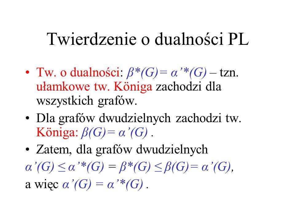 Twierdzenie o dualności PL