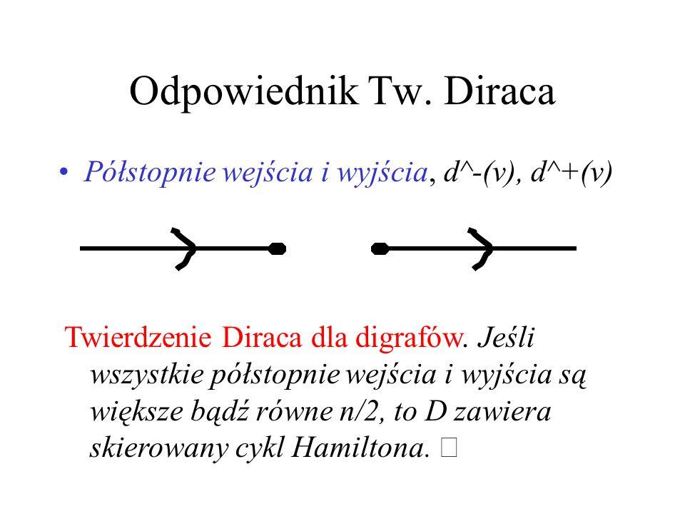 Odpowiednik Tw. Diraca Półstopnie wejścia i wyjścia, d^-(v), d^+(v)