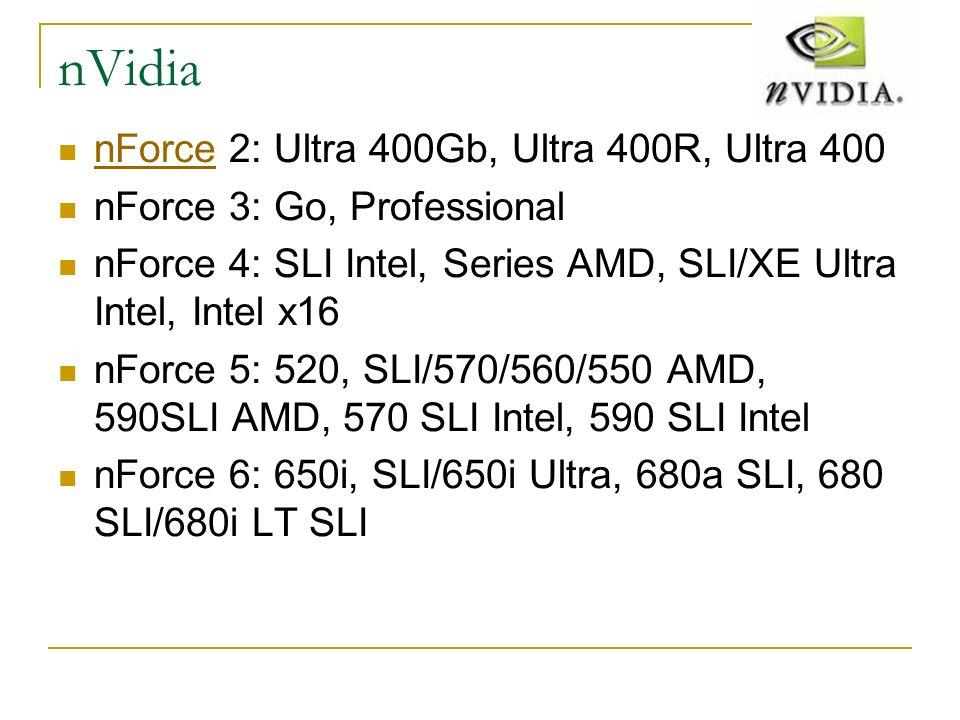 nVidia nForce 2: Ultra 400Gb, Ultra 400R, Ultra 400