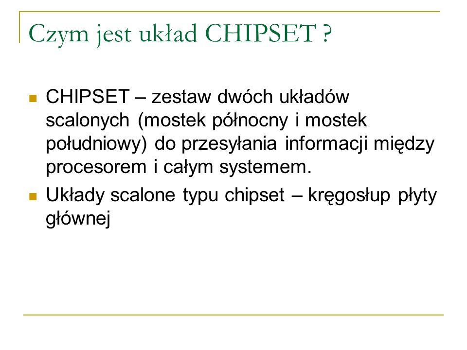 Czym jest układ CHIPSET