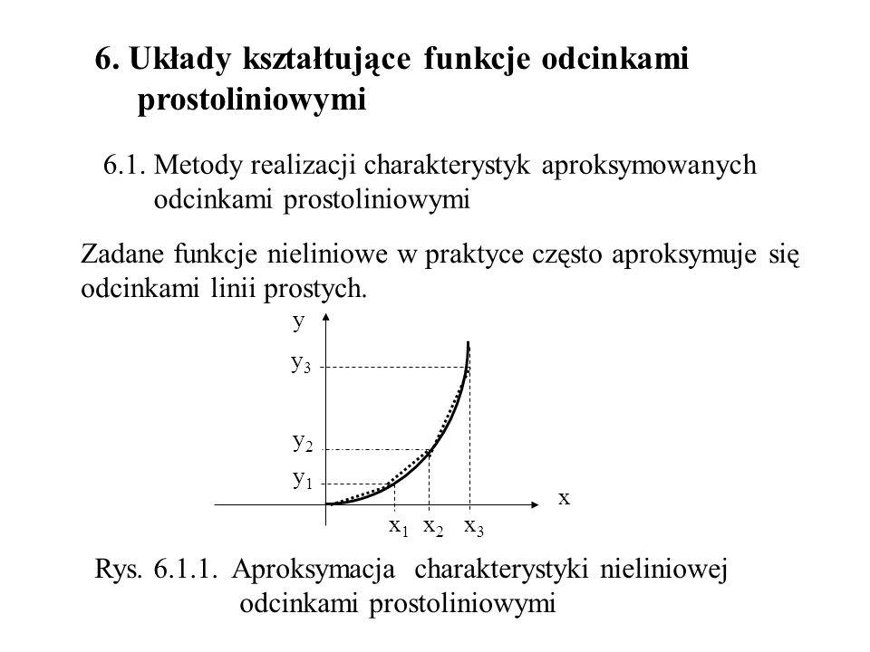 6. Układy kształtujące funkcje odcinkami prostoliniowymi