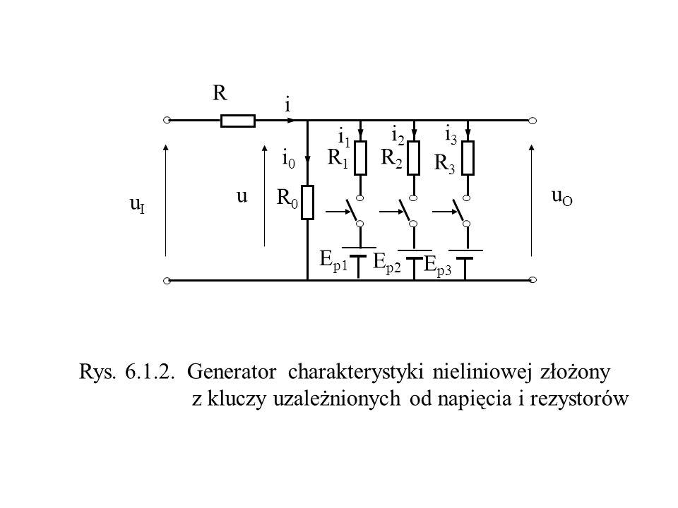 Ri. i1. i2. i3. i0. R1. R2. R3. u. R0. uO. uI. Ep1. Ep2. Ep3. Rys. 6.1.2. Generator charakterystyki nieliniowej złożony.