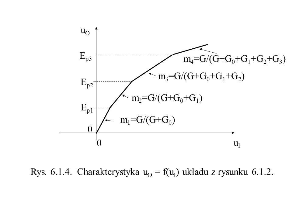 uO Ep3. m4=G/(G+G0+G1+G2+G3) m3=G/(G+G0+G1+G2) Ep2. m2=G/(G+G0+G1) Ep1. m1=G/(G+G0) uI.