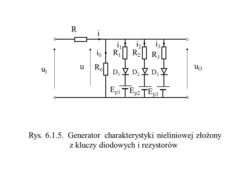 Rys. 6.1.5. Generator charakterystyki nieliniowej złożony