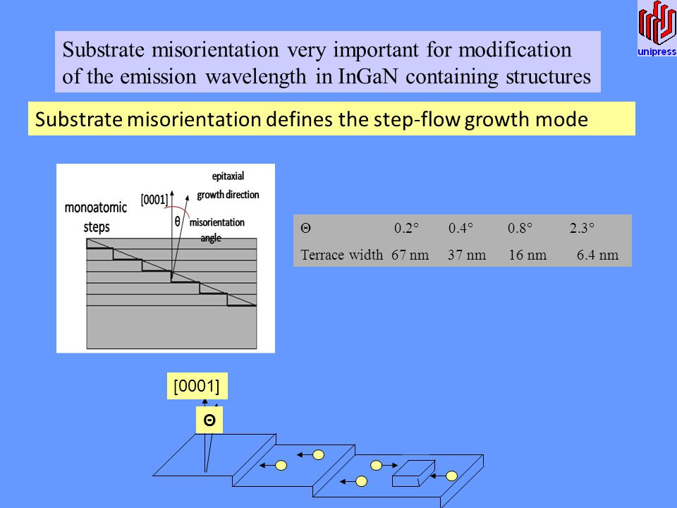 Substrate misorientation very important for modification