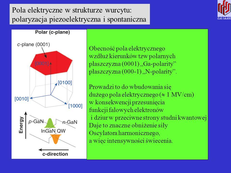 Pola elektryczne w strukturze wurcytu: